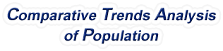 Alaska - Comparative Trends Analysis of Population, 1969-2017
