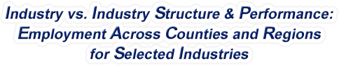 Alaska - Industry vs. Industry Structure & Performance: Employment Across Counties and Regions for Selected Industries